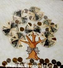 как оригинально подарить деньги - денежное дерево из купюр и монет