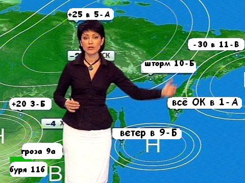 сценки про школу о погоде