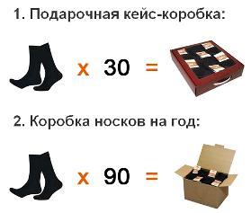 что подарить мужчине - носки на год!