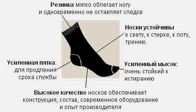 носки в Подарок мужчине