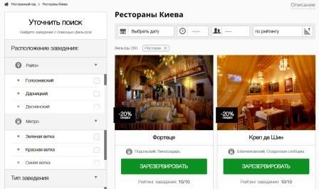 Рестораны  Киева, выбрать